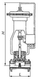 25ч5п (2м), НО Клапан регулирующий мембранный футерованный Ду50, 80, 100